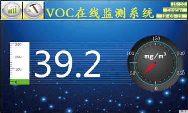 报警式TVOC在线监测系统