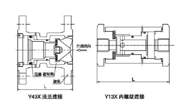 Y43X-Y13X比例式减压阀