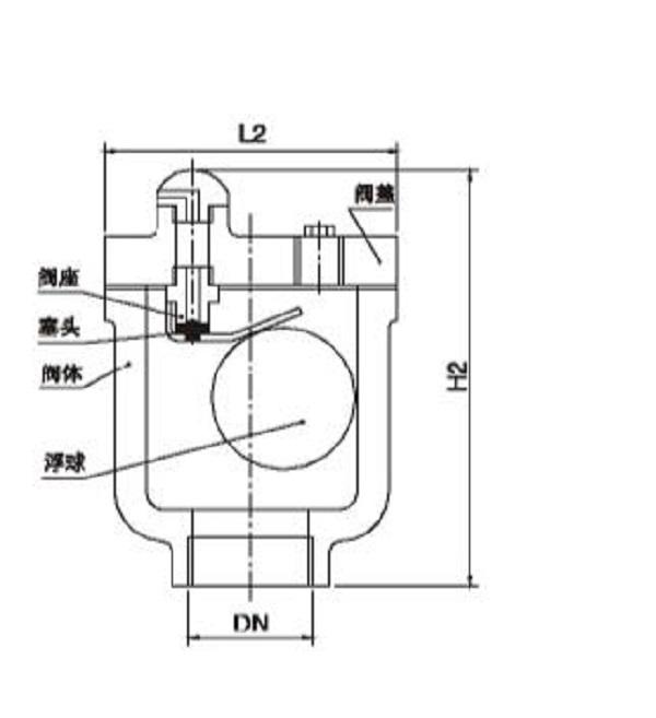 AVAX型自动排气阀