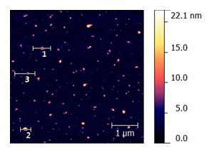 2_-20nm_CdSe_quantum-dots.jpg
