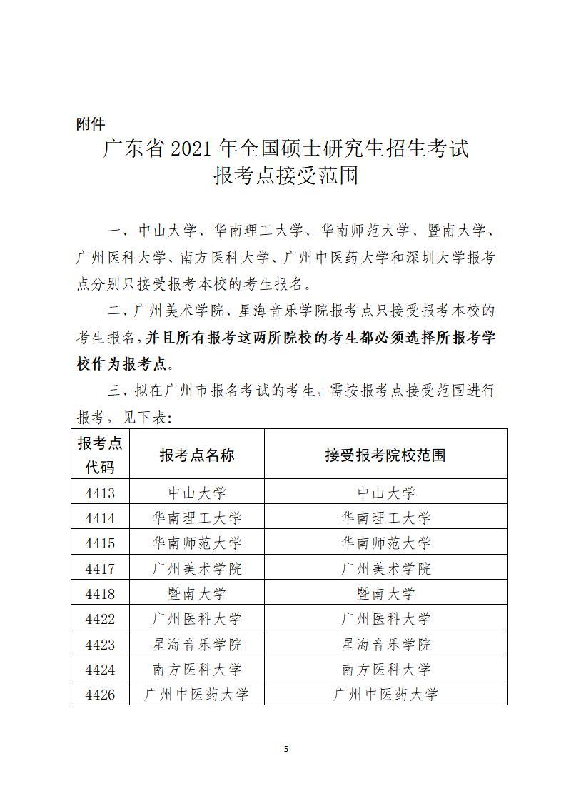(2019-9-18)深圳市2020年硕士研究生招生全国统一考试报考指南-嘉欣改_05.jpg