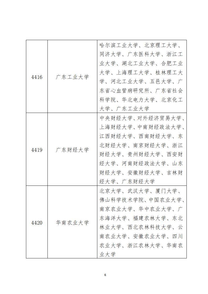 (2019-9-18)深圳市2020年硕士研究生招生全国统一考试报考指南-嘉欣改_06.jpg