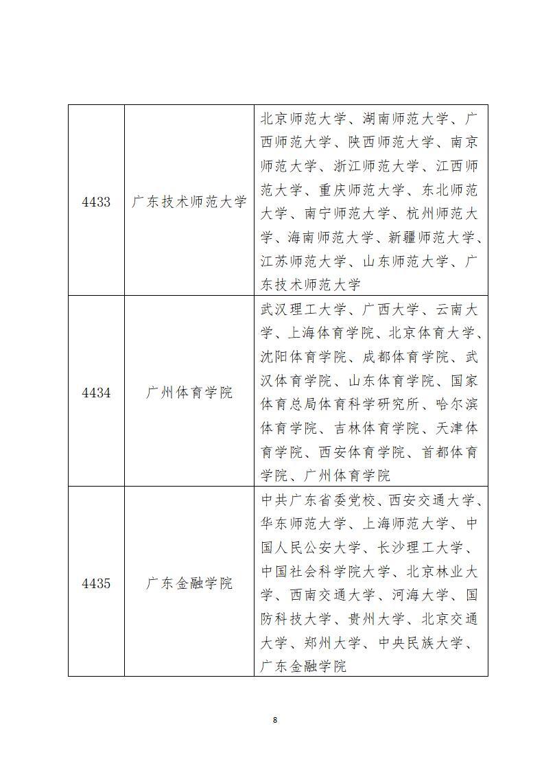 (2019-9-18)深圳市2020年硕士研究生招生全国统一考试报考指南-嘉欣改_08.jpg