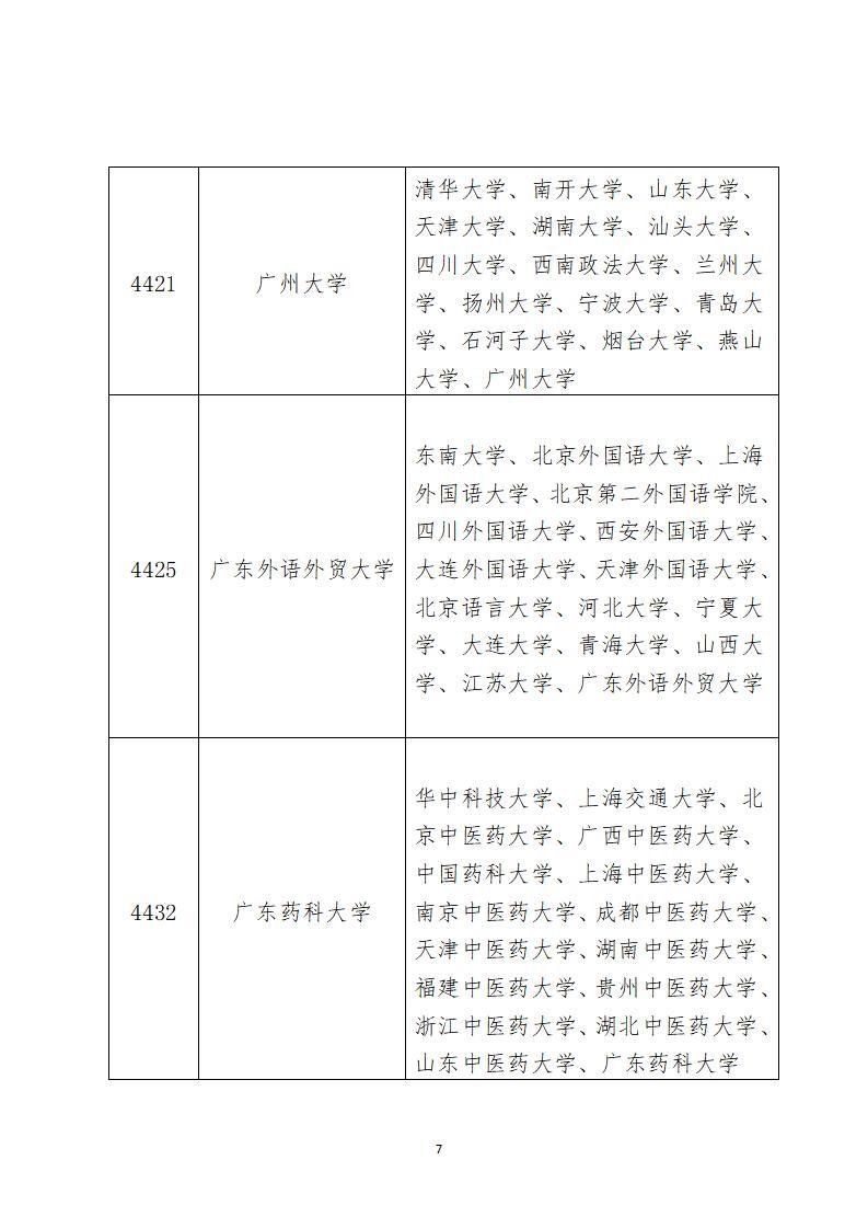 (2019-9-18)深圳市2020年硕士研究生招生全国统一考试报考指南-嘉欣改_07.jpg