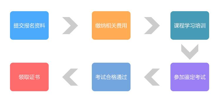 https://uploadfile.xcx.gw66.vip/uploadfile/image/0/433/74/2020-09/15989301272144.png