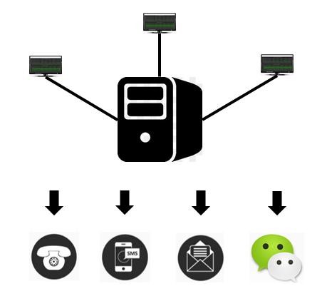 免费服务器监控平台