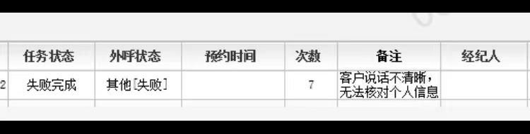 """证券公司工作人员向王先生提供的任务列表截图显示,对他的外呼""""失败""""。"""