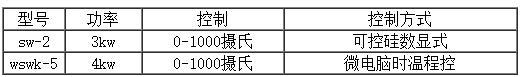 XL-1箱式高温炉(马弗炉)