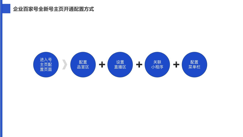 企业百家号✖️基木鱼-全链营销新玩法及精品案例分享-0619.jpg